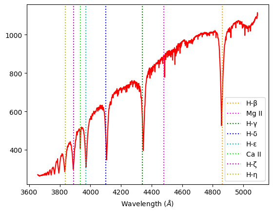spectra alhena