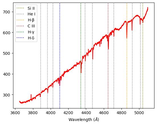 spectra alnilam B
