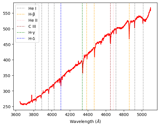 spectra alnitak O